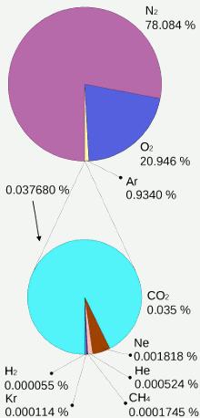 http://www.chemicool.com/elements/argon.html