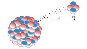 Helium nucleus