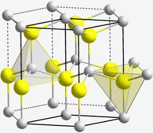 Beryllium Oxide Crystal Structure