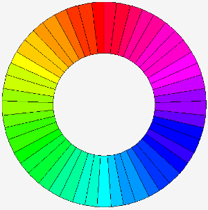 Complementary Color To Pink Custom Of What Is the Color Wheel Opposite Pink On Images