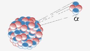 Helium nucleus