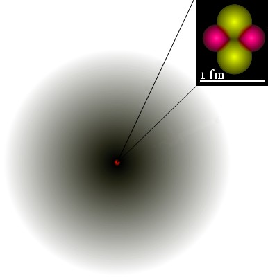 helium-nucleus-and-electron-cloud