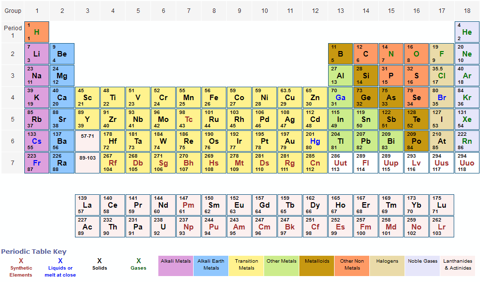 Periodic table of elements with relative atomic masses thumbnail periodic table relative atomic mass urtaz Gallery
