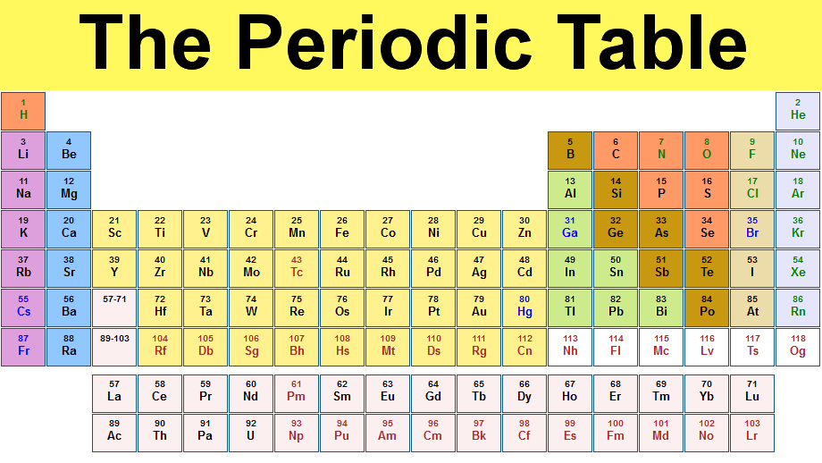 Periodic table of elements and chemistry for Table 52 number